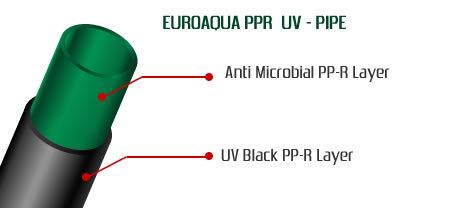 PPR UV PIPE