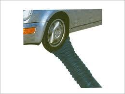 Crush Proof Hoses