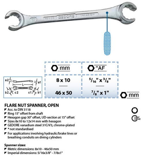 Flare   Nut  Spanner, Open