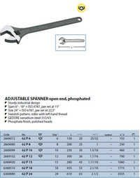 Gedore Adjustable Wrench