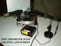 Spectrometer With Grating And Screen