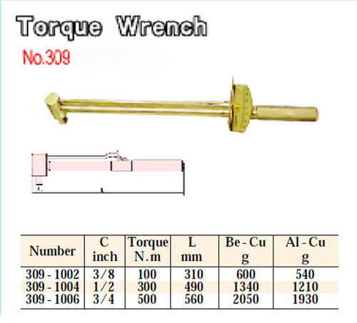 Non Sparking Torque Wrench