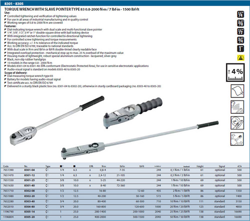 Gedore (Torque Leader) Dial Type Torque Wrenches