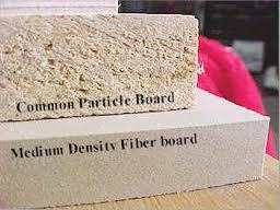 European Grade MDF Particle Board