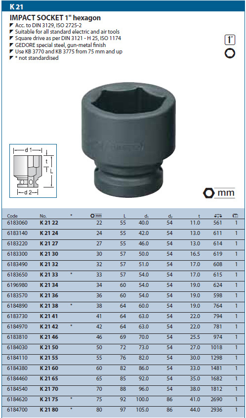 "Gedore impact socket 1 "" Hexagon"