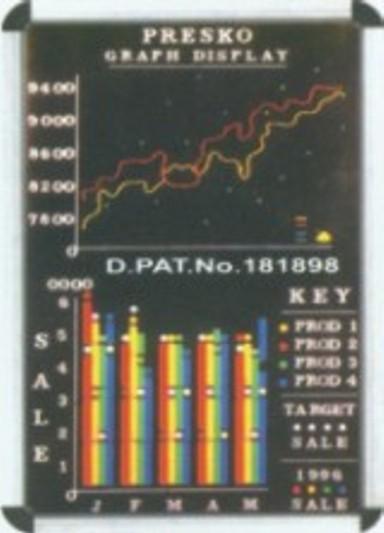 Preskograph Board