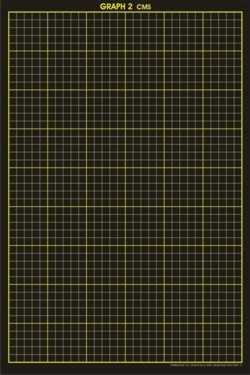 Graph 2 cm square