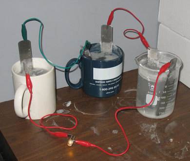 current chemical