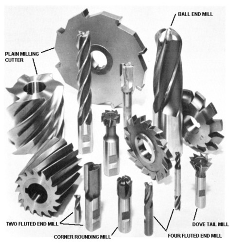 Milling Tools