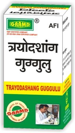 Ayurvedic Treatment for Body Pain