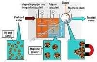 Water Flocculation System