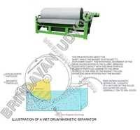 Wet Drum Type Separator