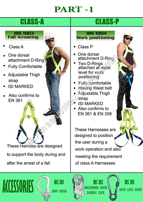 Fall Arresting / Work Positioning