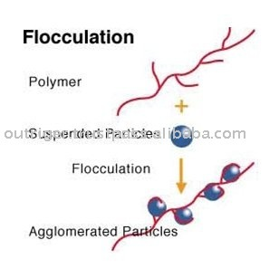Flocculant Chemicals
