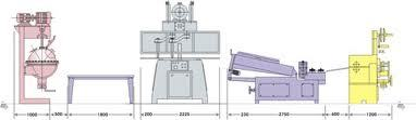 Automatic Candy Manufacturing Plant
