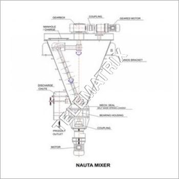 Nauta Mixer