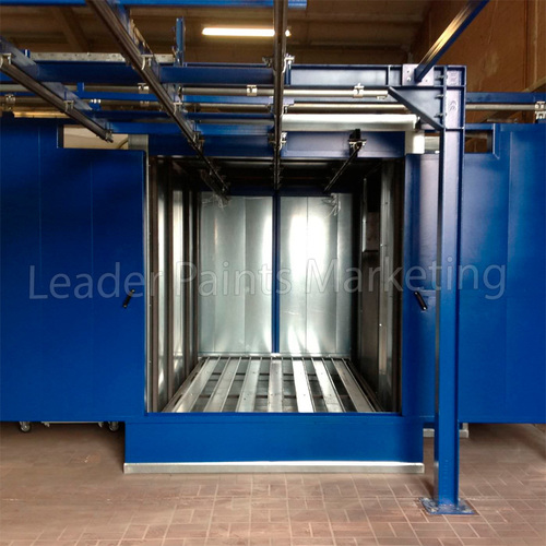 Furnace Interiors Heat Resistant Coatings