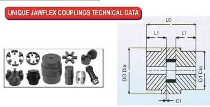 Unique Jaw Flex Type Star Couplings Certifications: Iso 9001:2008