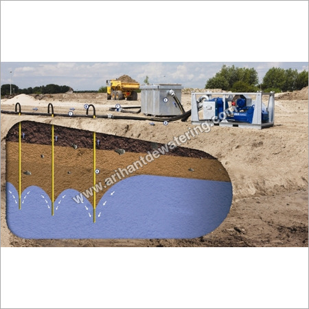 Mobile Dewatering Services