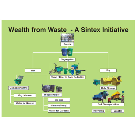 Sintex Environmental Products