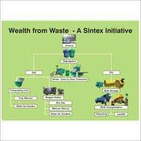 Sintex Environmental Products