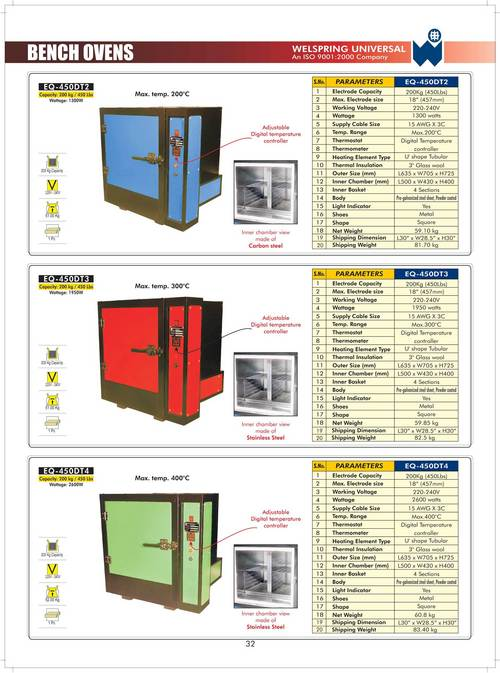 Bench Type Ovens