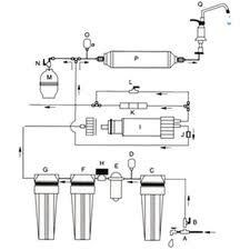Portable Reverse Osmosis Water Filters