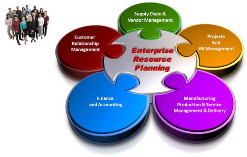 modul sistem ERP
