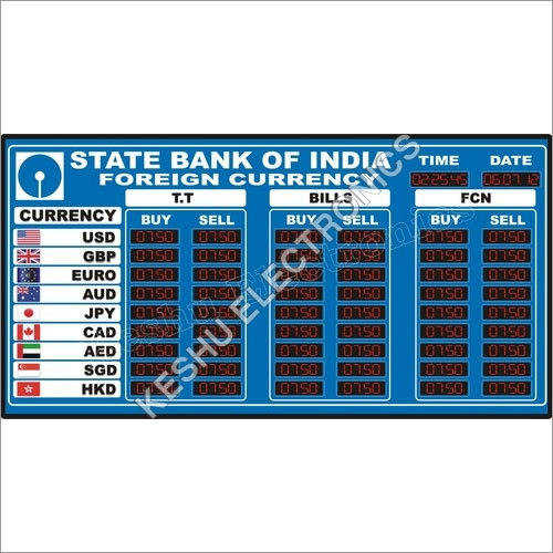 Currency display