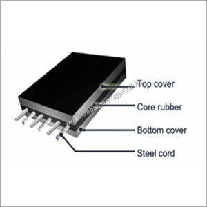 Steel Cord Belts