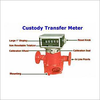 Custody Transfer Meters
