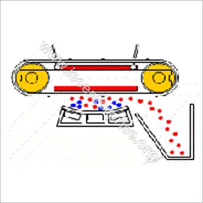 Self Clean Magnetic Separator