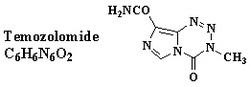 Temozolamide Capsules