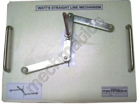 Watt Straight Line Mechanism