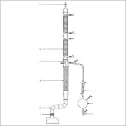 Distillation Assembly Over GLR