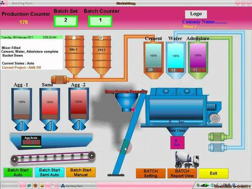 Mimic Batching Panels