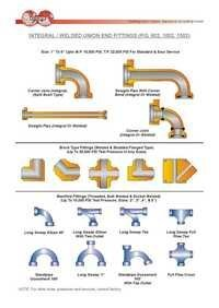 INTEGRAL / WELDED UNION END FITTINGS