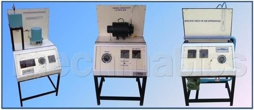 Convection Radiation Heat Transfer Apparatus
