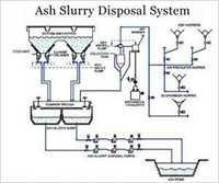 Ash Slurry Disposal System