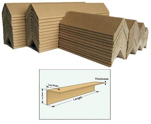 Paper Edge Guard (Board)