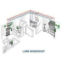 Lube Workshop