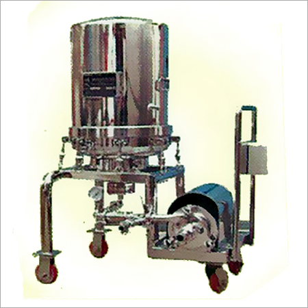 Closed Filter Press Machines