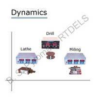 Lathe Tool Dynamometer With Circular Mounting