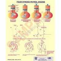 Engines Charts