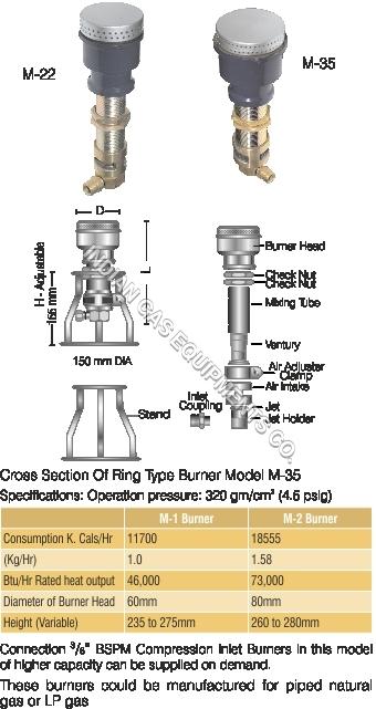 Ring Type Burner