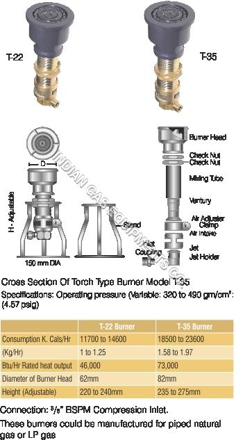 Torch Type Burner