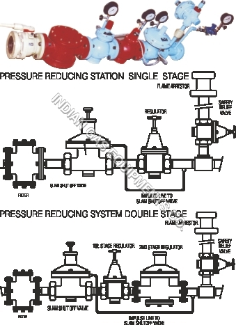 Gas Train For Pressure Reducing System