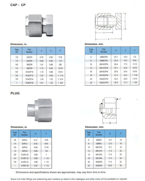 od fittings