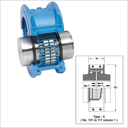 High Resilient Coupling
