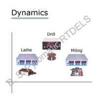 Tool Dynamometers